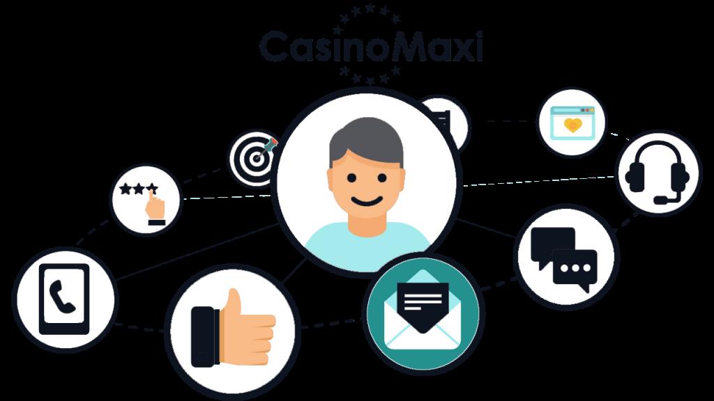 CasinoMaksi Güvenilir Mi?